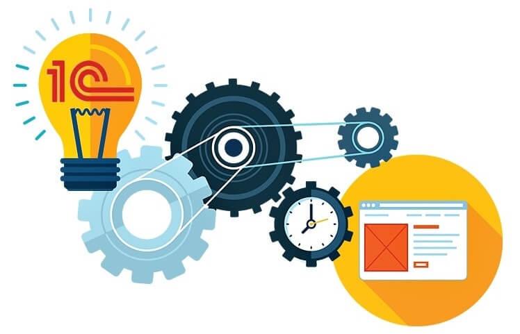 Обследование автоматизации предприятия