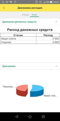 Асист-ПРО: Личные финансы - 1С мобильное приложение